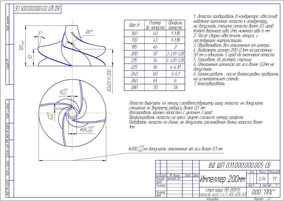 чертежи лодочных водометов